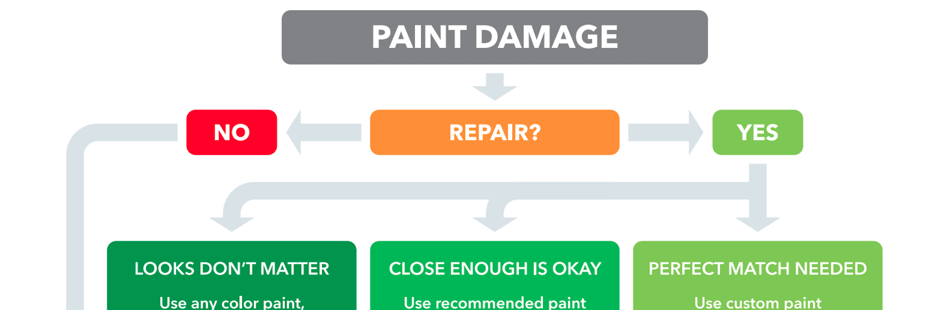 17+ Best Place To Order Touch Up Paint  Background